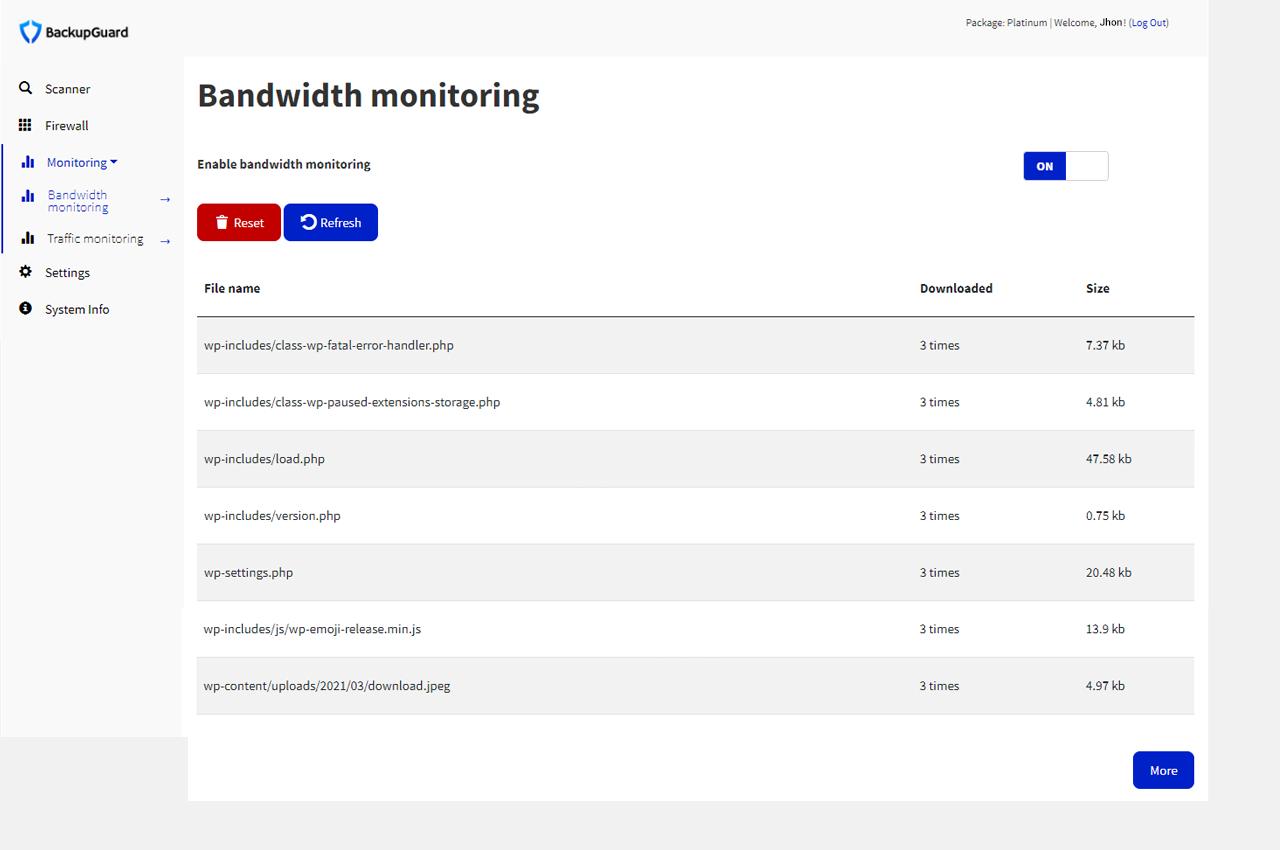 bandwidth monitoring