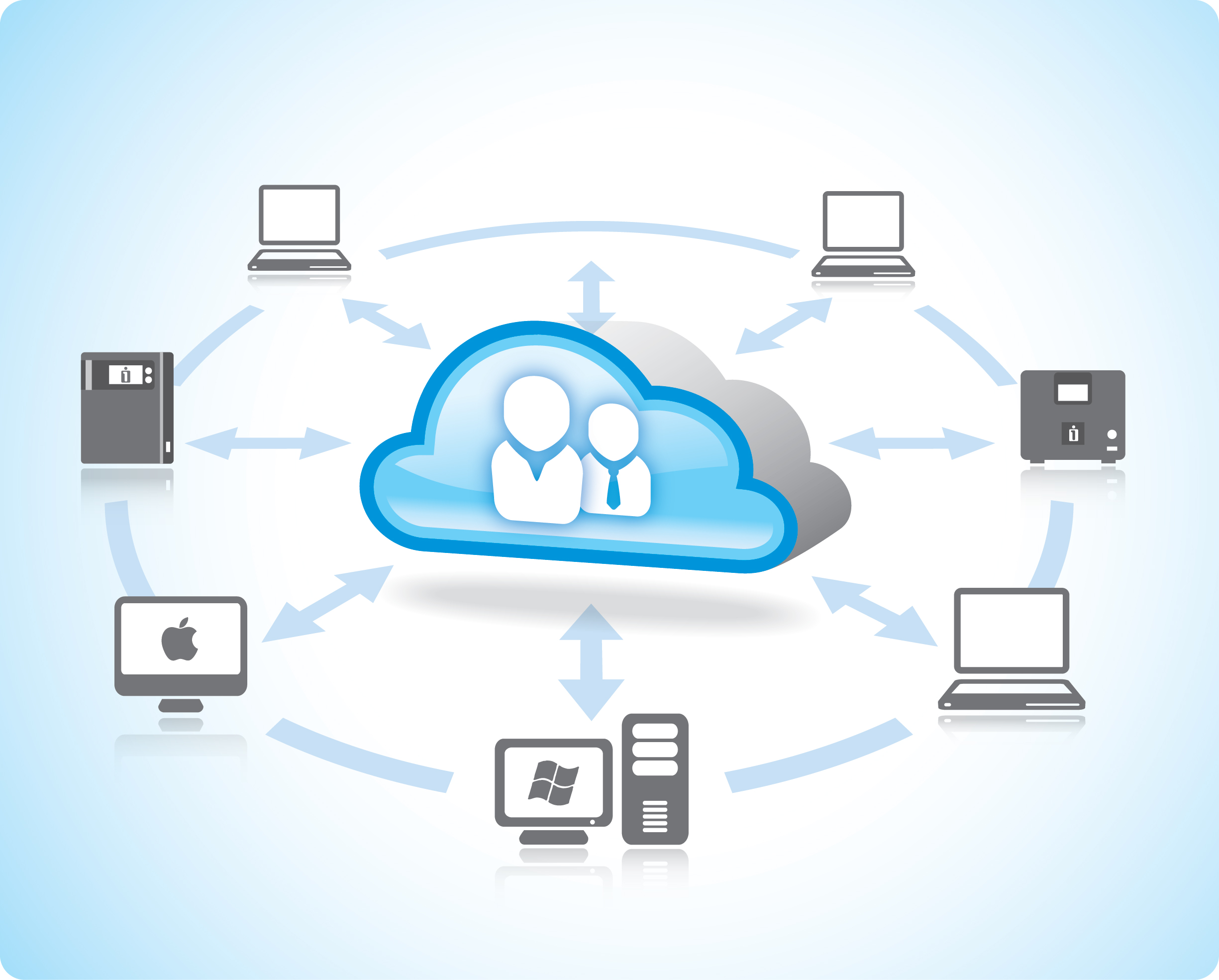 Cloud-Storage online backup system